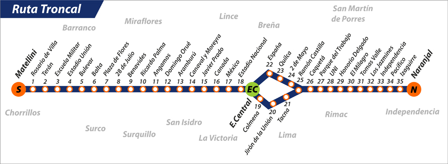 metropolitano route stations rapid bus transit system peru